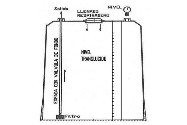 Depósitos para gas-oil uso doméstico